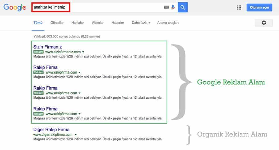 Google Arama Ağı Reklamı