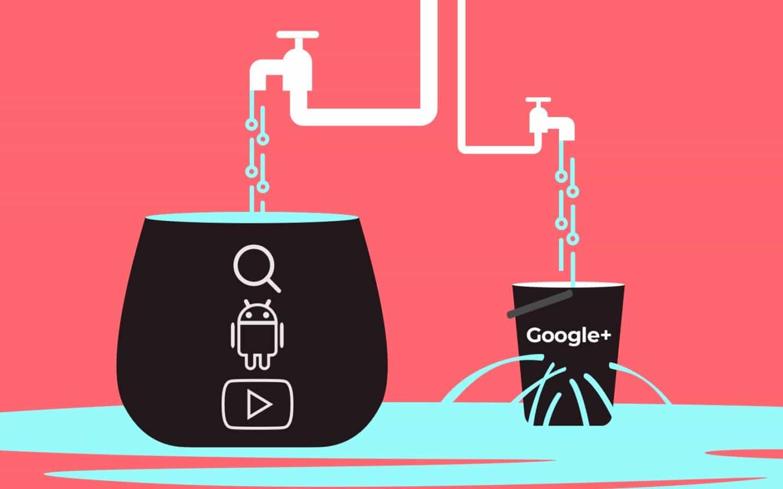 Google+ Nisan Ayında Kapanıyor