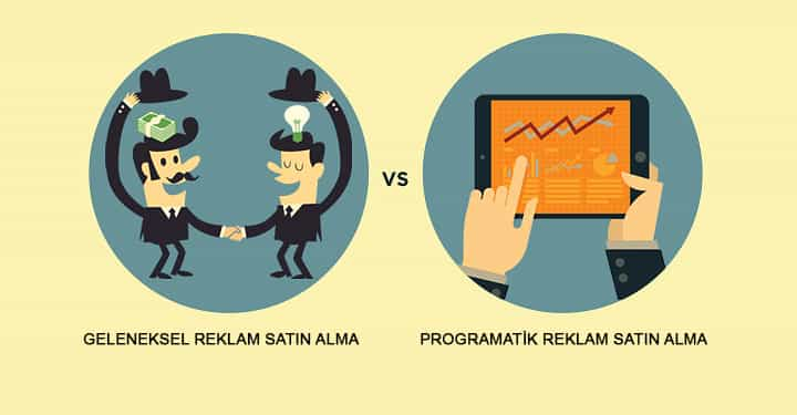 Programatik Reklam vs Geleneksel Reklam