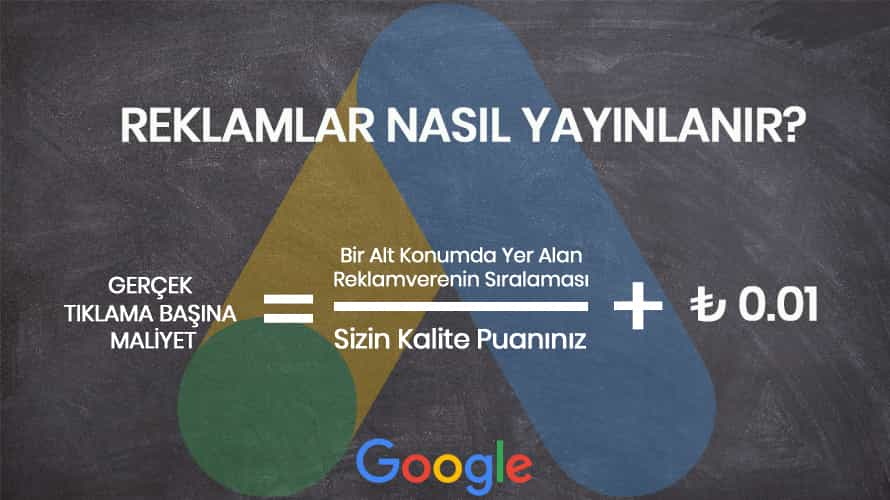 Google Reklam Fiyatları Nasıl Belirlenir?