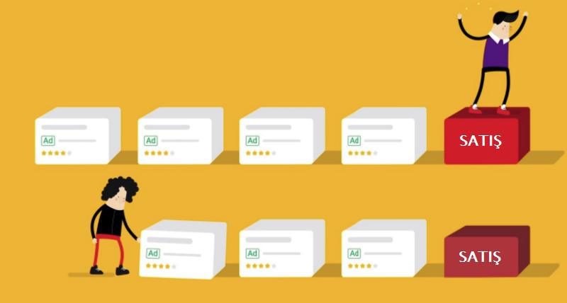 Google-Ads-Google-Analytics-Iliskilendirme-Modelleri-Kampanyaniz-Icin-Hangisi-Dogru