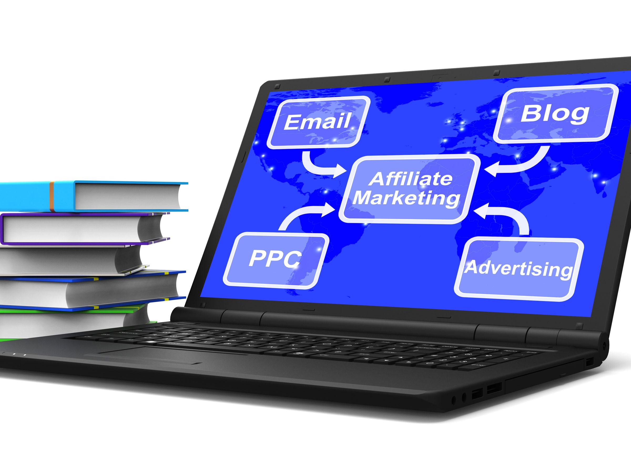 Affiliate Marketing İle Satış Yapma Yöntemleri