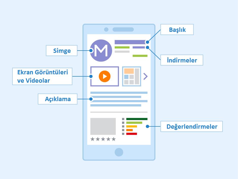 App-Store-Optimizasyonu-ASO_4