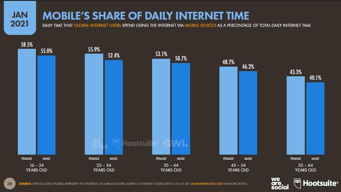 mobilin-gunluk-internet-zaman-payi