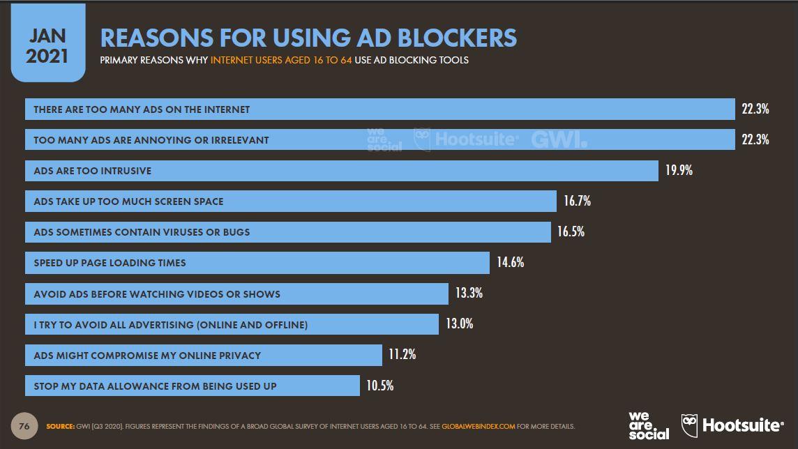 reklam-engelleyicileri-kullanmak-icin-nedenler