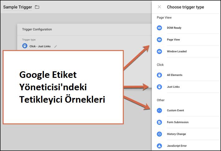 google-tag-manager-icin-etiketler-degiskenler-tetikleyiciler