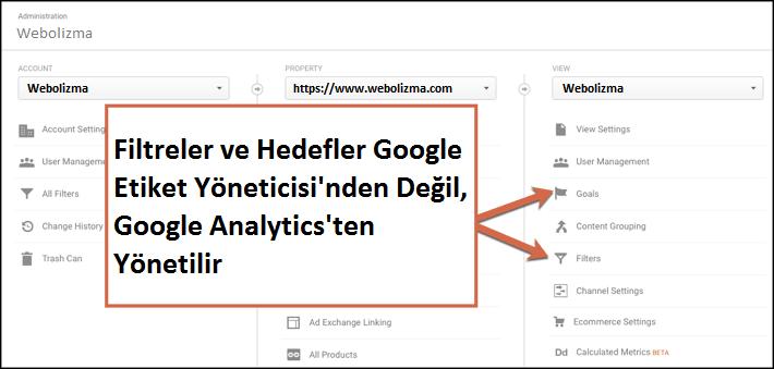 google-tag-manager-ile-google-analytics-arasindaki-baglanti