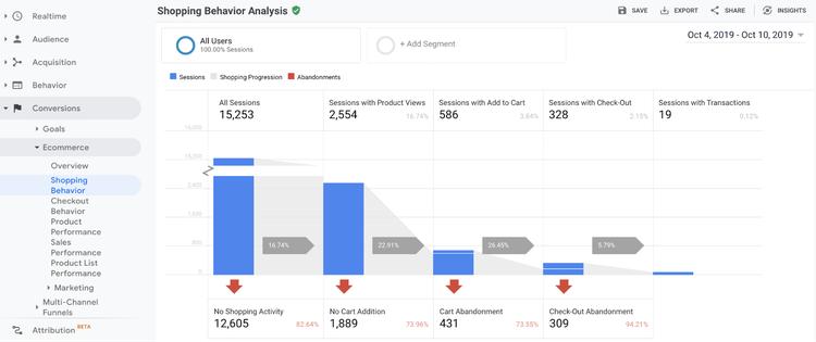 Google-Analytics'te-Oturum-Nedir-(4)
